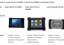 Difference-with-Autel-MaxiSYS-MS906MS908P-Maxidas-DS708